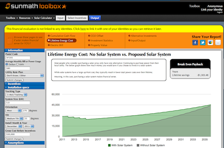 How Much Money Does Solar Save?