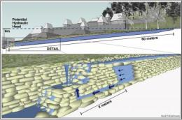 This is a depiction of Piedras Bolas aqueduct functioning as a fountain. This illustrates one plausible explanation of how the feature used water pressure. Due to destruction of the aqueduct, exact details of the its use are unknown. Note that during the monsoon, excess runoff flows over the freature while the buried conduit continues to function. Credit: Reid Fellenbaum