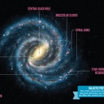 Galaxy formation: The new Milky Way