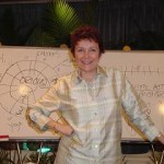 Caroline Myss In 2003, Myss established the Caroline Myss Education Institute that offers diverse programs devoted to personal development. She hosts a weekly radio talk show on the internet Hay House Radio.