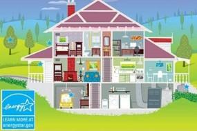 Home-electricity-use-awaken