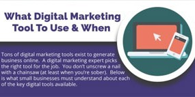computandigitalmarketinginfographicwhattooltouseandwhensnip