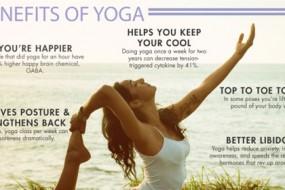 Benefits-of-Yoga-awaken