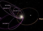 Ninth-planet-awaken