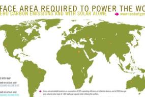 area required-awaken