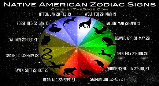 Native American Zodiac Signs And Their Meaning Awaken