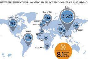 Renewable-energy-awaken