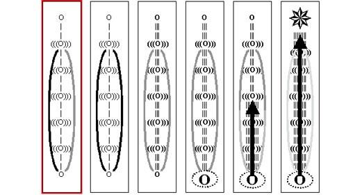 Process of Kundalini Awakening   Awaken
