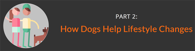 How-Dogs-Help-Lifestyle-Changes-awaken