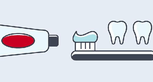 how-to-floss-and-brush-your-teeth-better_header-awaken
