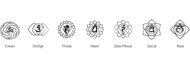 chakra-symbols-awaken