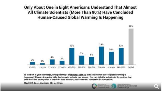 Climate-Change-awaken