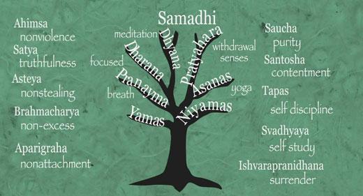 Samadhi-awaken
