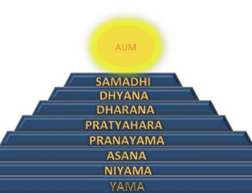 Different Stages Of Samadhi According To Yoga Sutras