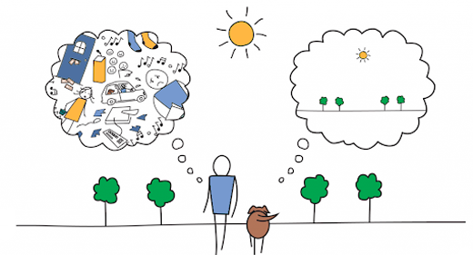 mindfull+vs+mindful-awaken